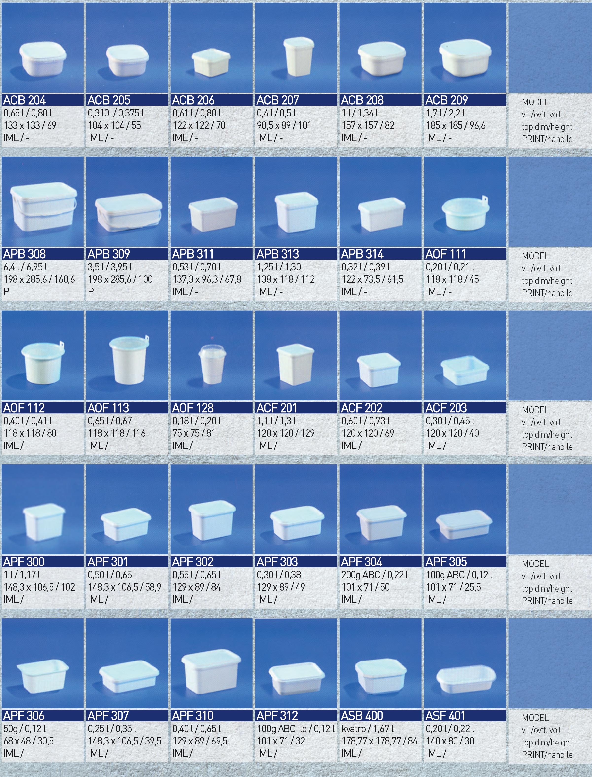 PP Embalaža za različna pakiranja